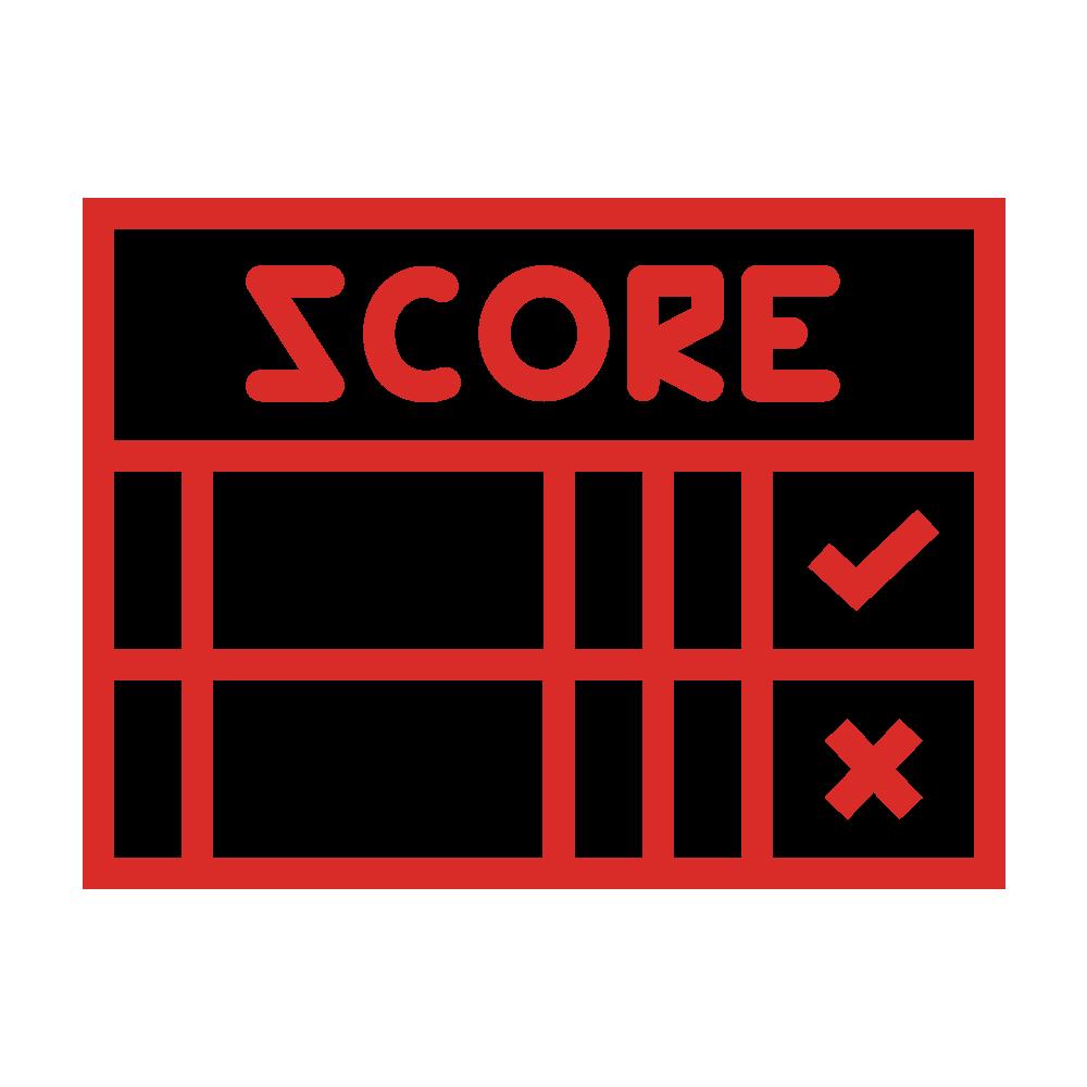 Index Scores