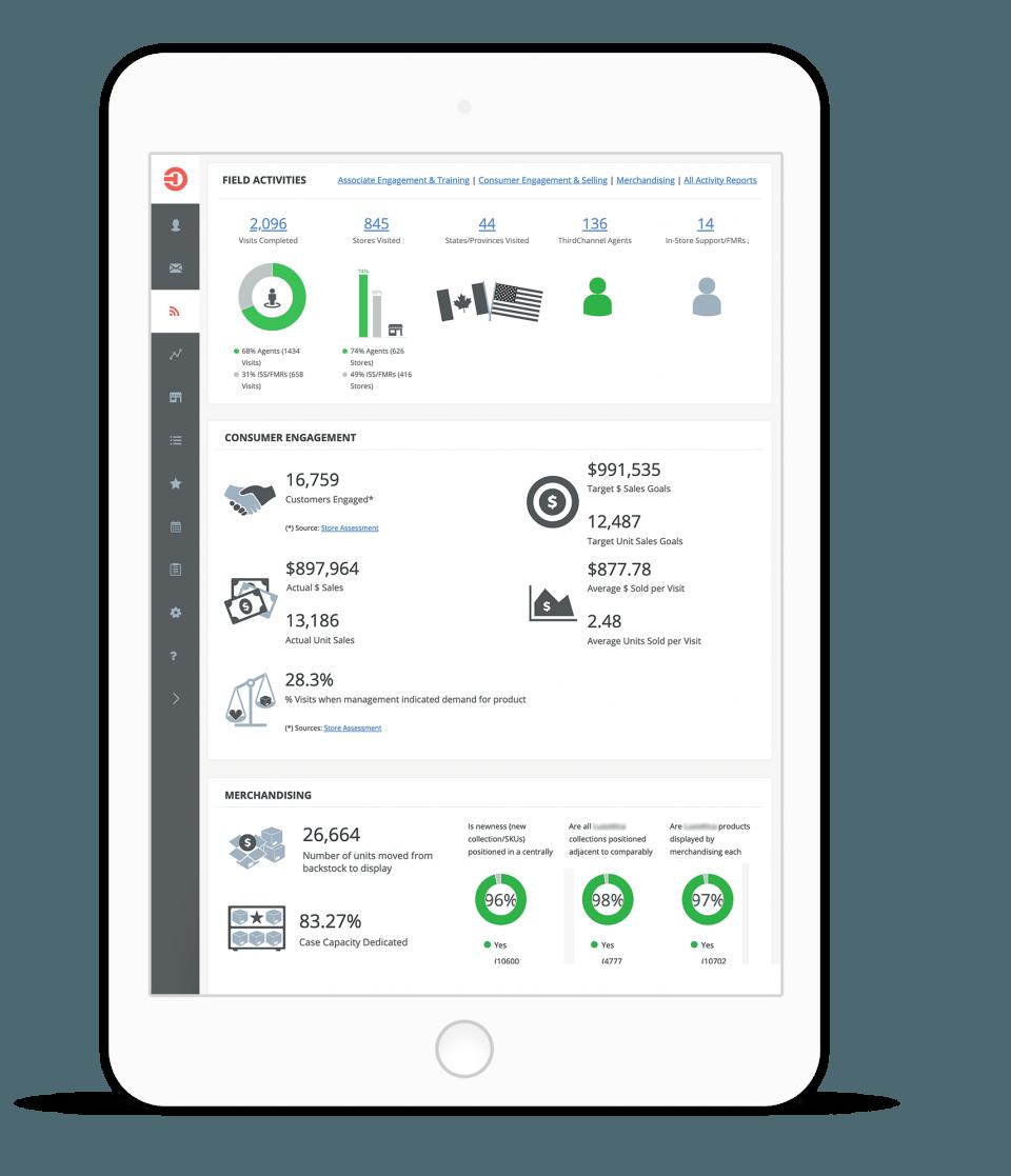 KPI Tablet