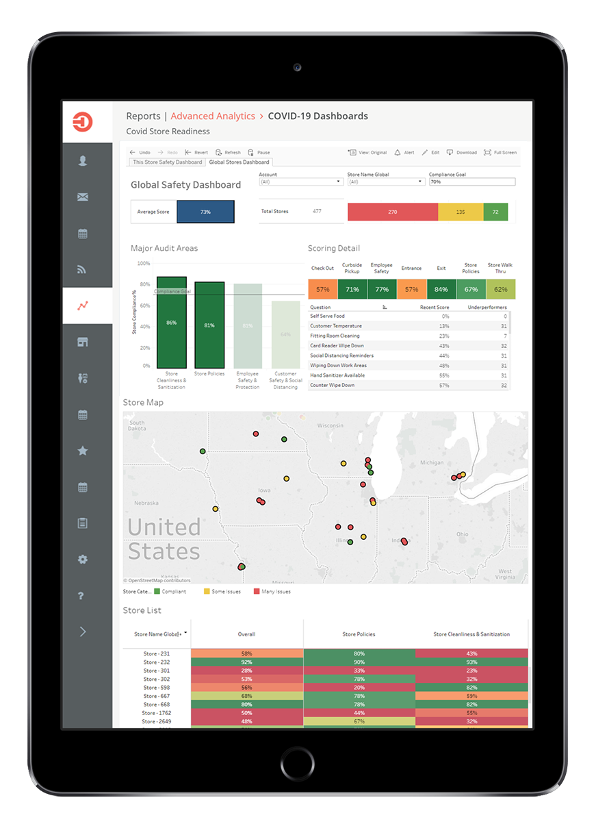 dashboard-global-tablet-device